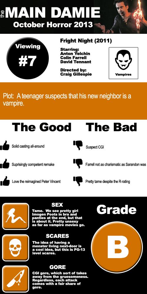 infograph fnight