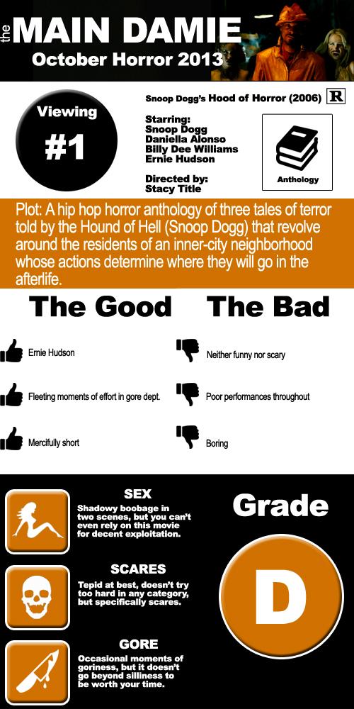 infograph hood of horror