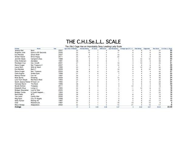 chisell-full-ver-3-final-sheet1